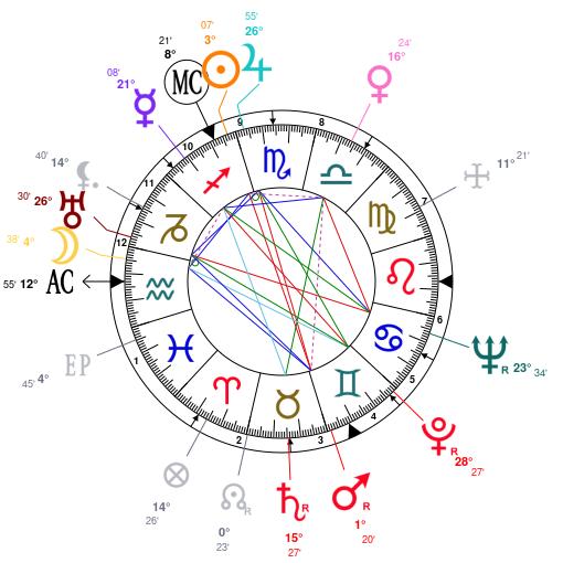 Le cyclisme et l'astrologie  - Page 6 AQplnR03MUqYEH1zZQNjZQNj