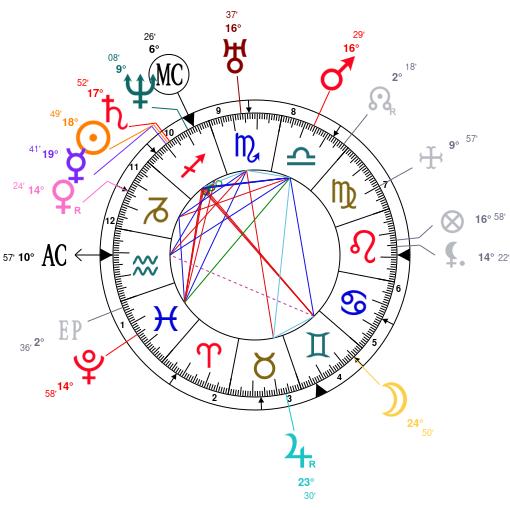 Cohabitations Astrologiques  - Page 2 F051BQIKnaN0I1ygZQNjZQRjZQNj