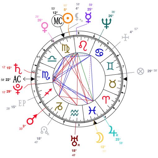 Cohabitations Astrologiques  GSqhZyR2GQqEA3OkZQNjZQRjZQNj