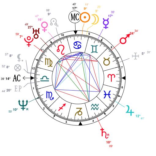 En marche ! ( Astrologie) ZF4jZmb3AaqlowE6H3R2nQxjZQNjZQNjZQNj