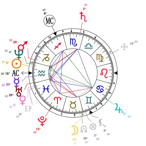 astrologie et sexualité - Page 4 ZF4jZmb3HzIUAQMLEwIQoH0jZQNjZGNjZQNj