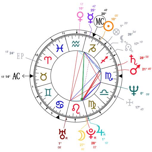 Obsessions et astrologie - Page 2 ZF4jZmb5AayGrGELJTcGF3HjZQNjZQNjZQNj