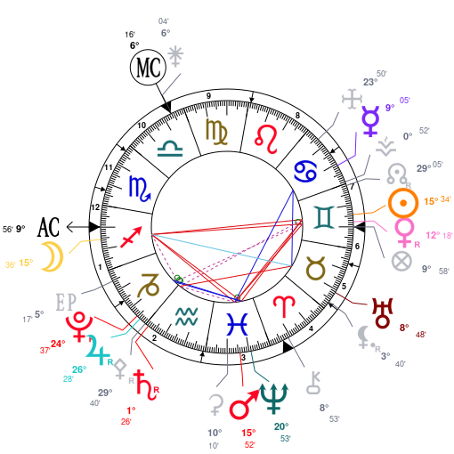 PL du 5 juin 2020 + éclipse ZF4jZmbjAGN2ZwNlZQVkZGHjZQNjZGNjZQNjZQNmBQHjAD