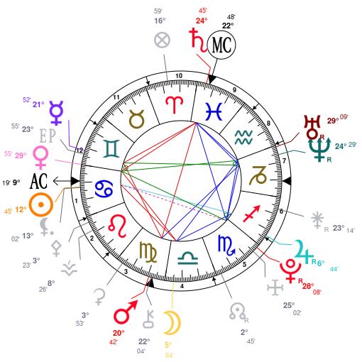 Transit Neptune sur Mars en maison 3  ZF4jZmbjAGN3ZGx5AGN1ZGNjZQNjZGNjZQNjZQN2Amt4Aj