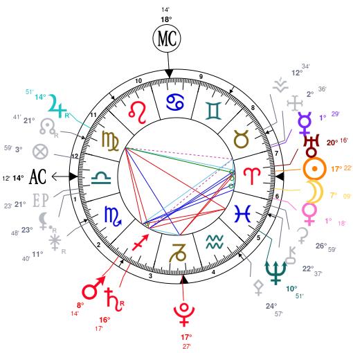 En marche ! ( Astrologie) ZF4jZmbjAwN0ZwNkAwVjZQtjZQNjZGNjZQNjZQNmAGV4BD