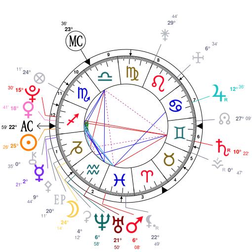 ascendant - Planètes conjointes à l'ascendant  ZF4jZmbkAmRlZwNjZGN4ZmDjZQNjZGRjZQNjZQNmBQHjAD