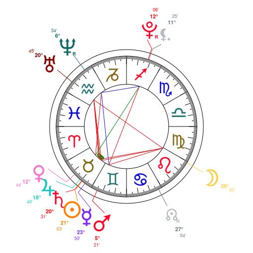 uranus - Cycle Jupi-Saturne carré Uranus* - Page 2 ZF4jZmbkZGN1ZwNjZQRlZQNkZQNjZQNjZQNjZQN5BQN1BD