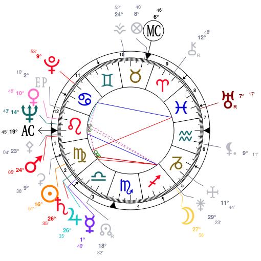 Cycle Jupiter - Saturne ZF4jZmbkZQN5ZGxlZGNmAGDjZQNjZGNjZQNjZQNmBQHjAD