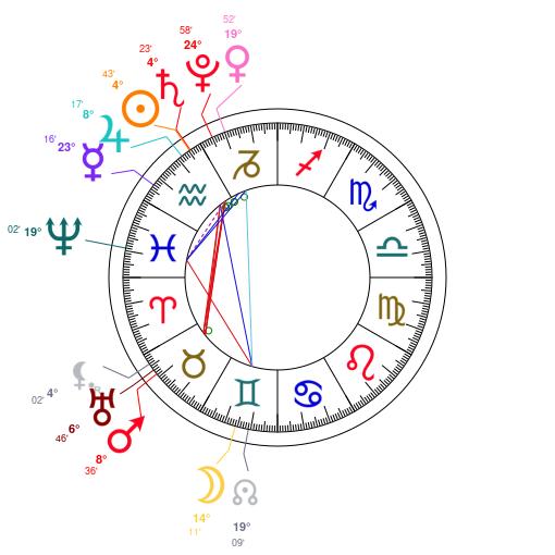 uranus - Cycle Jupi-Saturne carré Uranus* - Page 2 ZF4jZmblAQNkZwNlZGRlZQNkZQNjZQNjZQNjZQN5BQN1BD