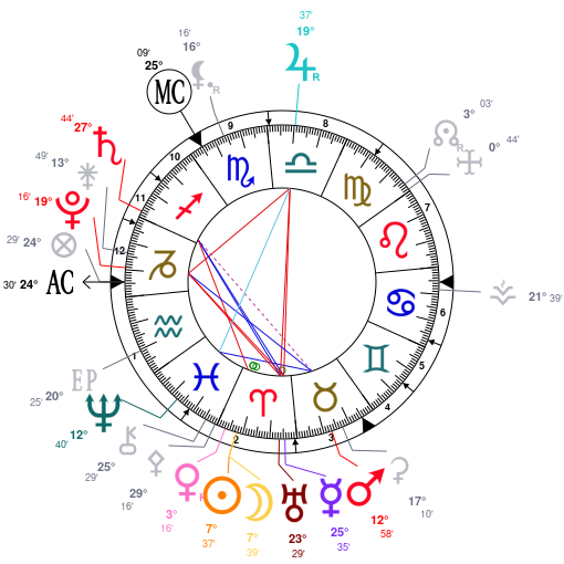 Nouvelle Lune 28 Mars - Page 2 ZF4jZmblBQNmZwNkAmN0AGxjZQNjZGNjZQNjZQNmBQHjAD