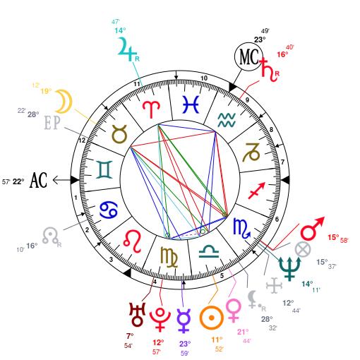 Obsessions et astrologie ZF4jZmblDxH2AzEwJGqDMQDjZQNjZQNjZQNj