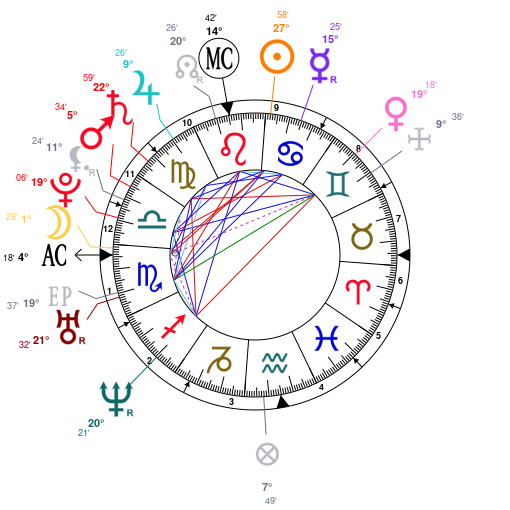 Uranus dominant - Page 10 ZF4jZmblISZ3Ewt2rGq4EQpjZQNjZGNjZQNj