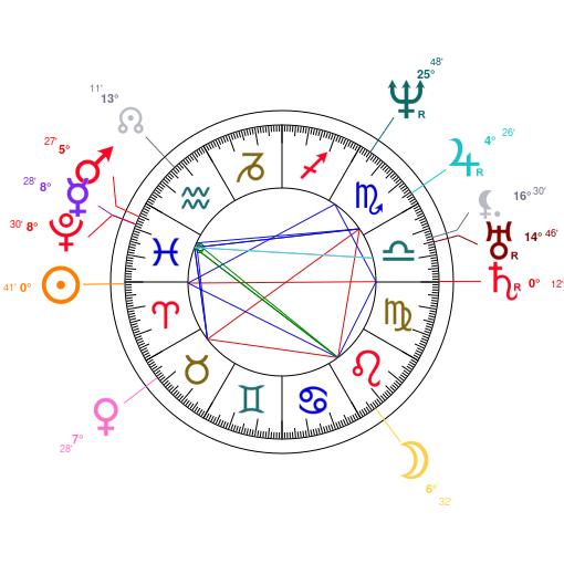 féminisme et astrologie - Page 2 ZF4jZmblZGNmZGtjAQRlZQNkZQNjZQNjZQNjZQNmBQHjAD