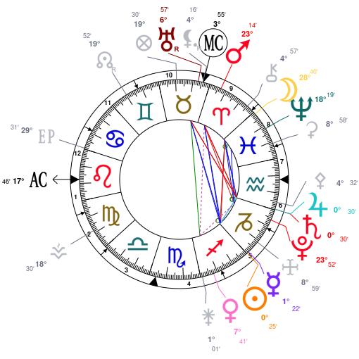 Cycle Jupiter - Saturne ZF4jZmblZGRlZwNlZQVjAGDjZQNjZGNjZQNjZQNmBQHjAD