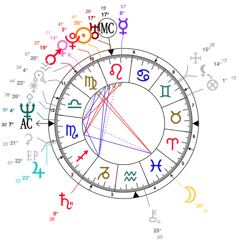 Astrologie des gilets jaunes ZF4jZmblZQN4ZGx1BGRlZQNjZQNjZGNjZQNjZQNmBQRjZt