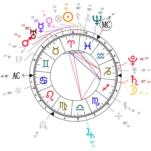 Equinoxe 20 Mars ZF4jZmblZQNmZwNkAmRkZwtjZQNjZGNjZQNjZQNmBQHjAD