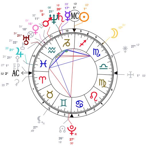 astro -nomie -logie ZF4jZmblZwRlZGL2AwRlZQNjZQNjZGNjZQNjZQNmBQHjAD