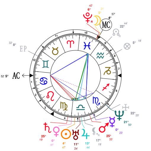 Patrimoine et astrologie.. ZF4jZmc4GQqwGzW2DaA2pIHjZQNjZGNjZQNj