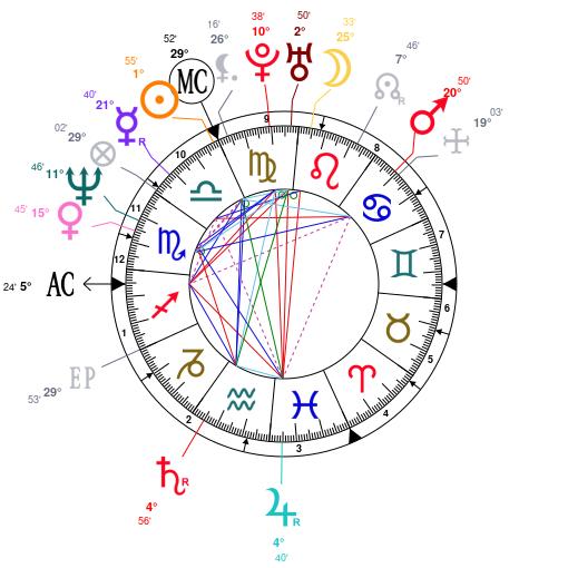L'Astrologie et les jeux video ZF4jZmcBLmW2E1WEMRb2FRVjZQNjZGNjZQNj