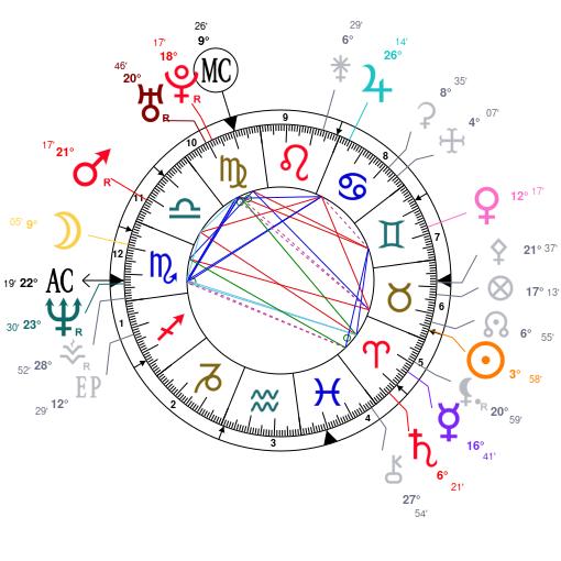 Astrologie des gilets jaunes ZF4jZmcEGR5LAQMIMaZ2IHbjZQNkZGNjZQNj