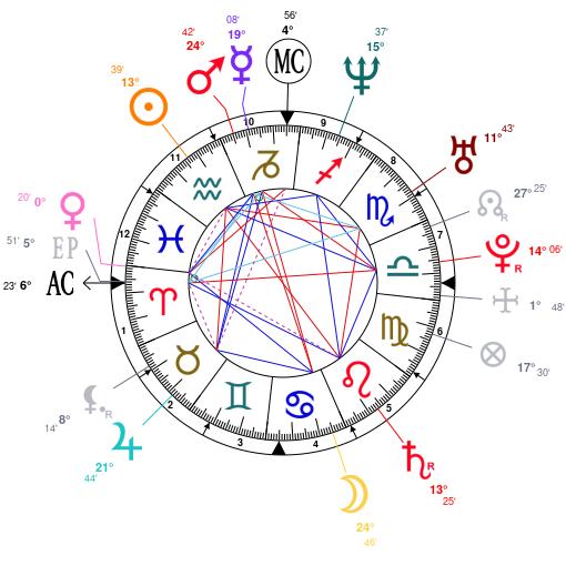 Chinese Horoscope Dating Matching Chart Airplane Repo
