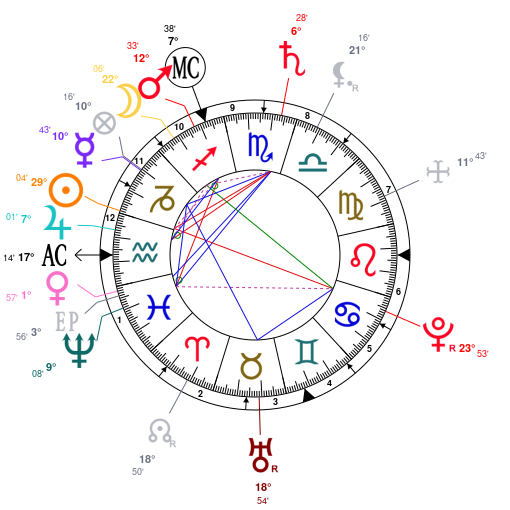 Philo - Saturne ou Jupiter ? - Page 3 ZF4jZmcInRczA0q0ASc5A3tjZQNjZQNjZQNj