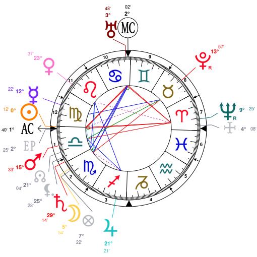 uranus - Uranus dominant - Page 8 ZF4jZmcLAH1DpJblBHgZpHtjZQNjZGNjZQNj