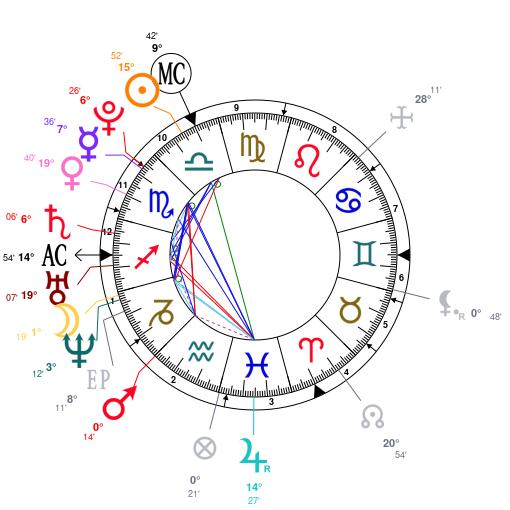 Uranus dominant - Page 10 ZF4jZmcRAJZ3GKWLpQplJKDjZQNjZGNjZQNj