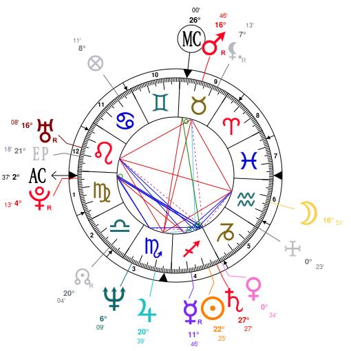 Astrologie des gilets jaunes ZF4jZmcaE2L3BQE1n3EPBGtjZQNjZGNjZQNj