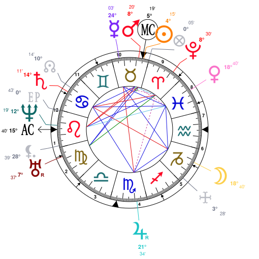Philo - Saturne ou Jupiter ? - Page 3 ZF4jZmcuqmq4BKN3D0EJJQVjZQNjZQNjZQNj