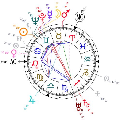 Neptune et l'intelligence ZF4jZmcwBGWTFaAjGzcHGINjZQNjZGNjZQNj