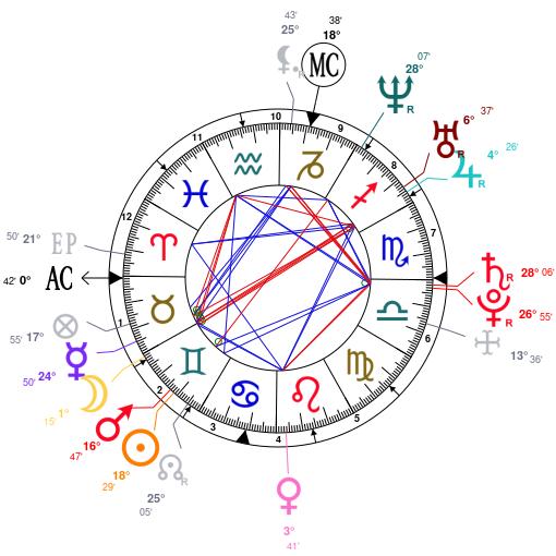 astrologie rose ZGNjAwR5BQZjZwR1ZQNjZQNjZGN5ZwV0BD