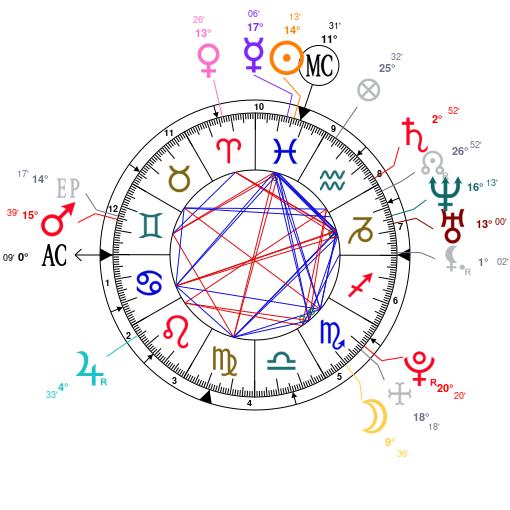 Le piano et l'astrologie - Page 2 ZQHjZmR5BGRkZwNjZQNjZQNjZGN3BQL1BD