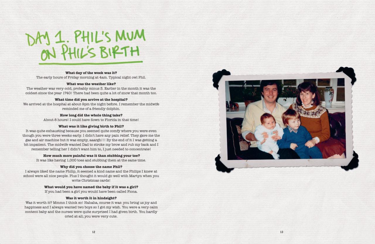 Horoscope of Phil Lester, born on 1987/01/30
