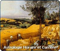 Astrologie horaire : posez une question sur votre avenir professionnel.