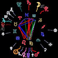 Horoscope scorpion 2 mai 2018