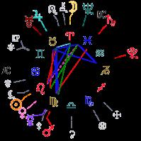 Signe astrologique verseau homme compatibilité